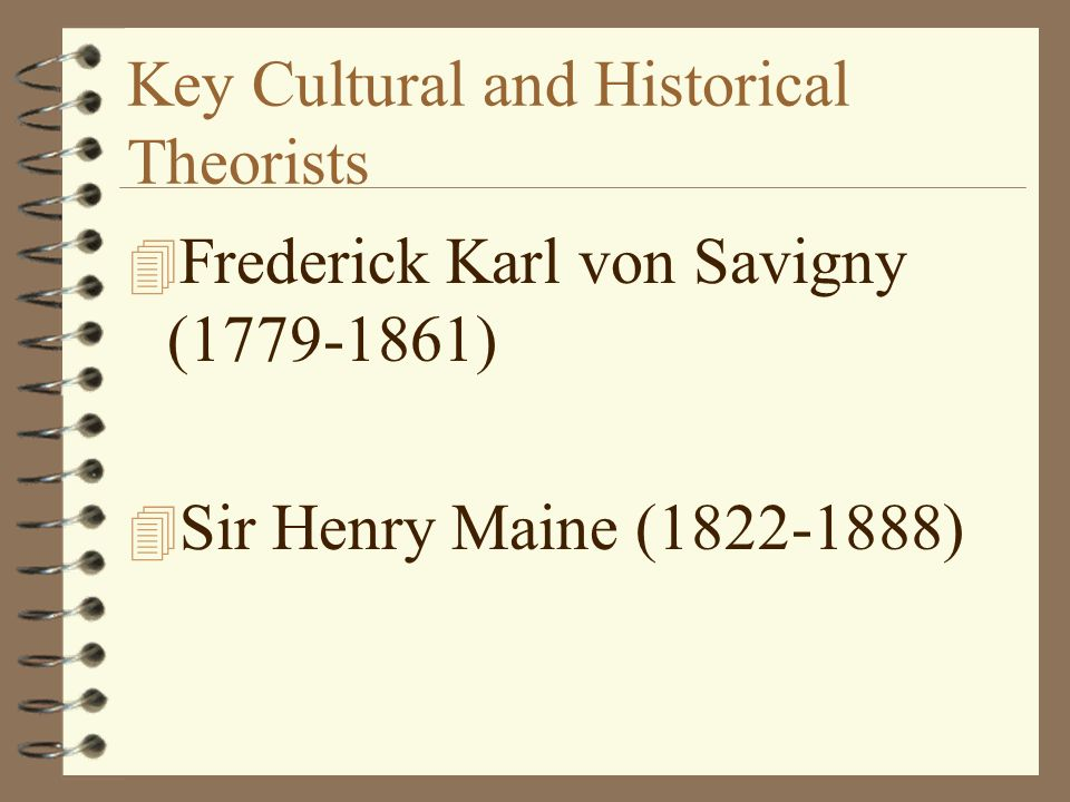 Key Cultural and Historical Theorists