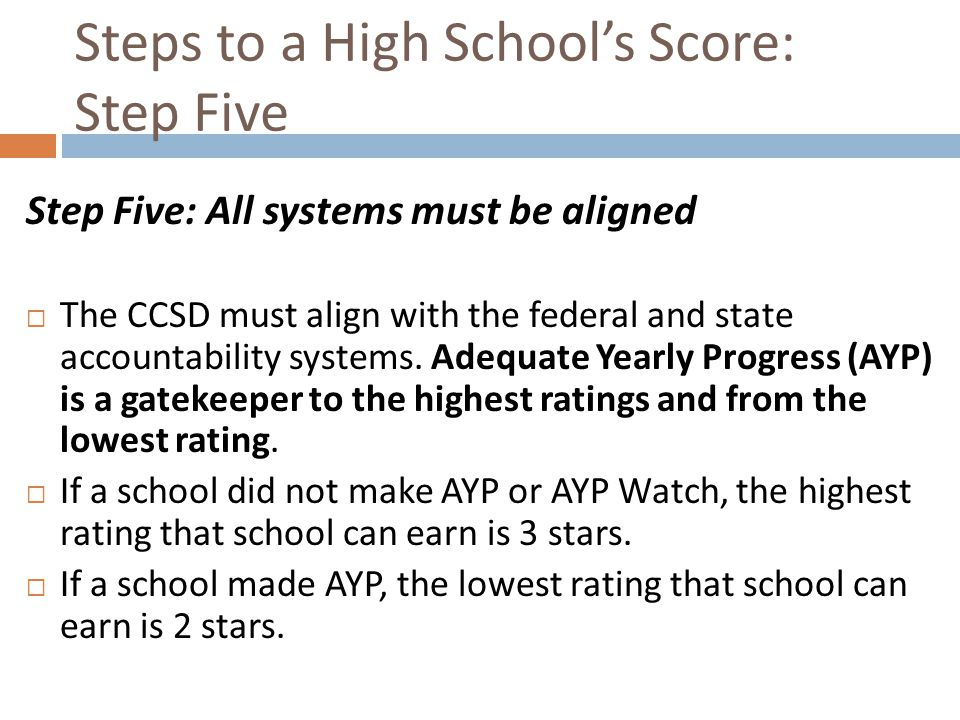 Steps to a High School's Score: Step Five