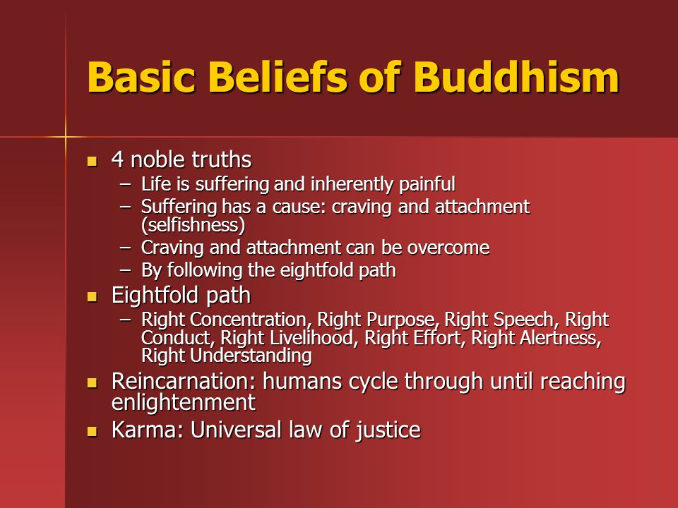Basic Beliefs of Buddhism