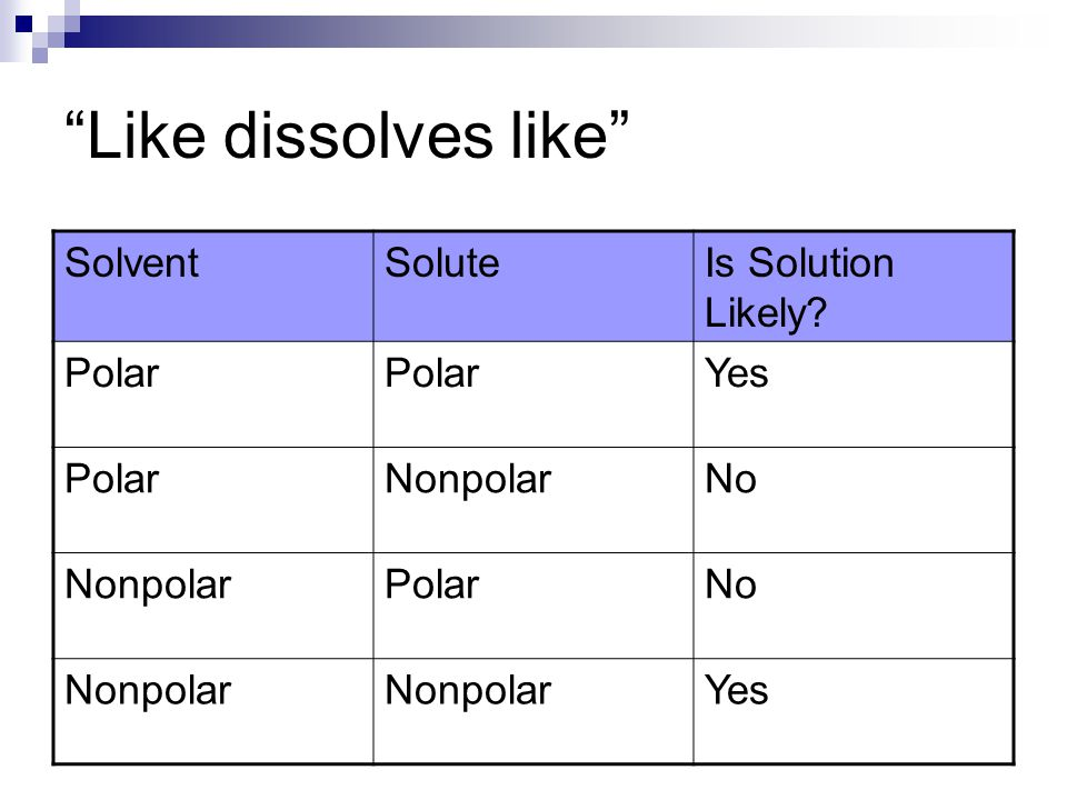 Like dissolves like Solvent Solute Is Solution Likely Polar Yes