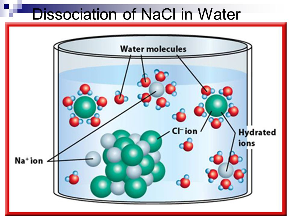 Dissociation of NaCl in Water