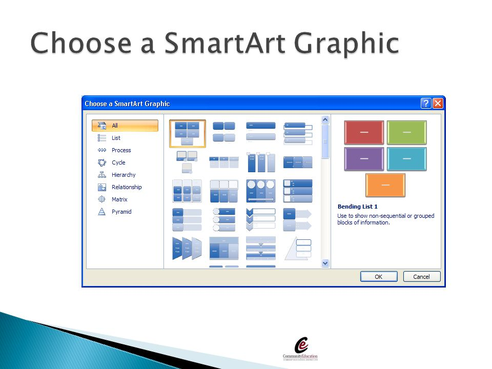 Choose a SmartArt Graphic