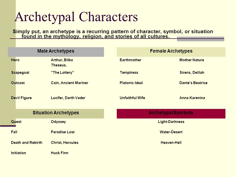 the 7 archetypes