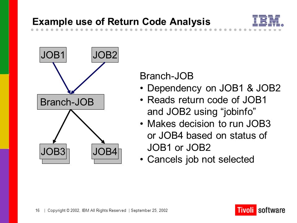 Example use of Return Code Analysis