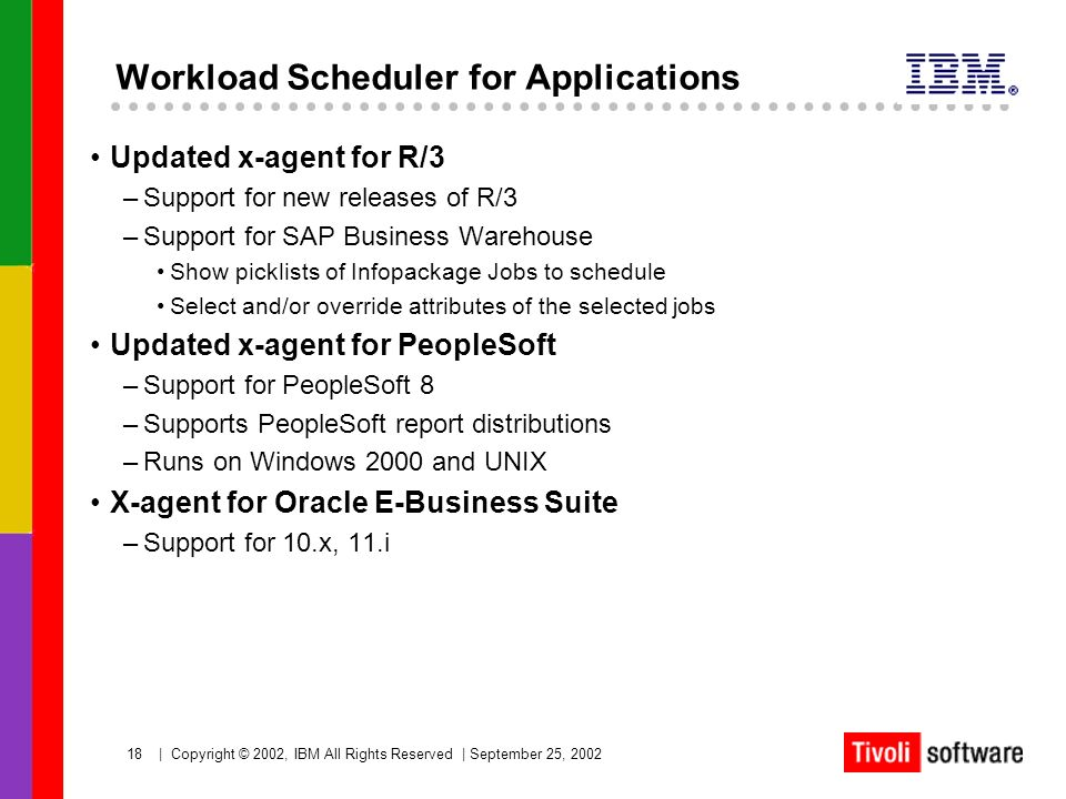 Workload Scheduler for Applications