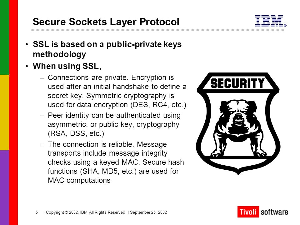 Secure Sockets Layer Protocol