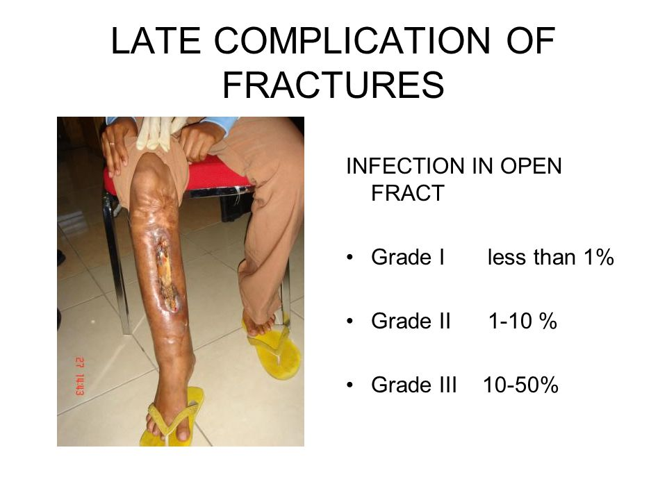 LATE COMPLICATION OF FRACTURES
