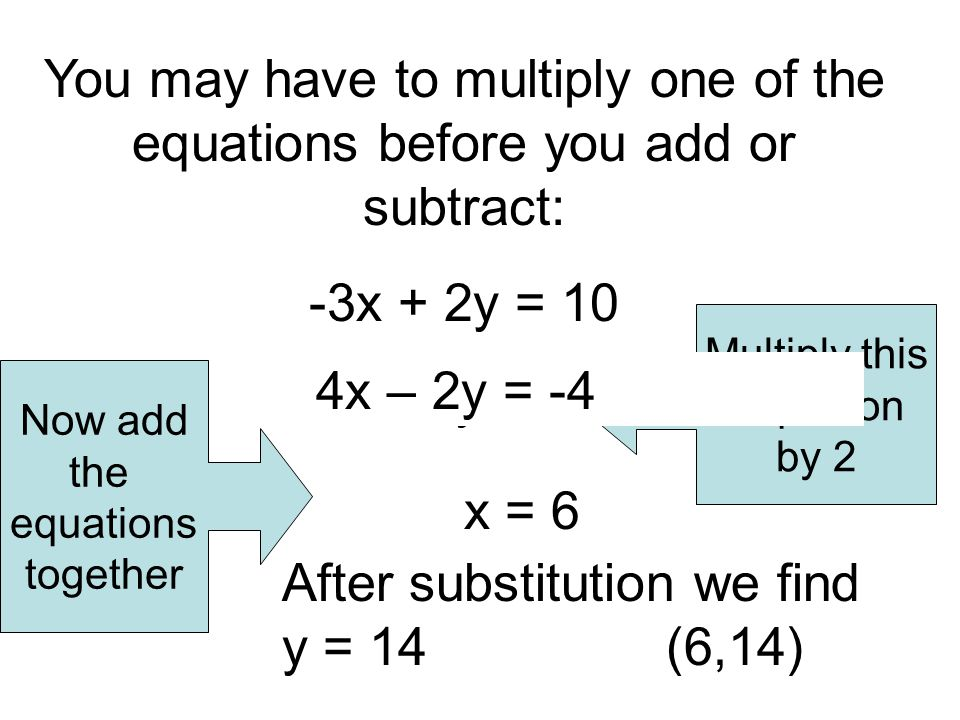 After substitution we find y = 14 (6,14)