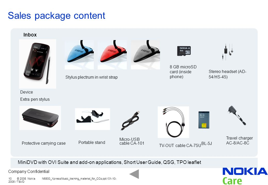 Sales package content Inbox