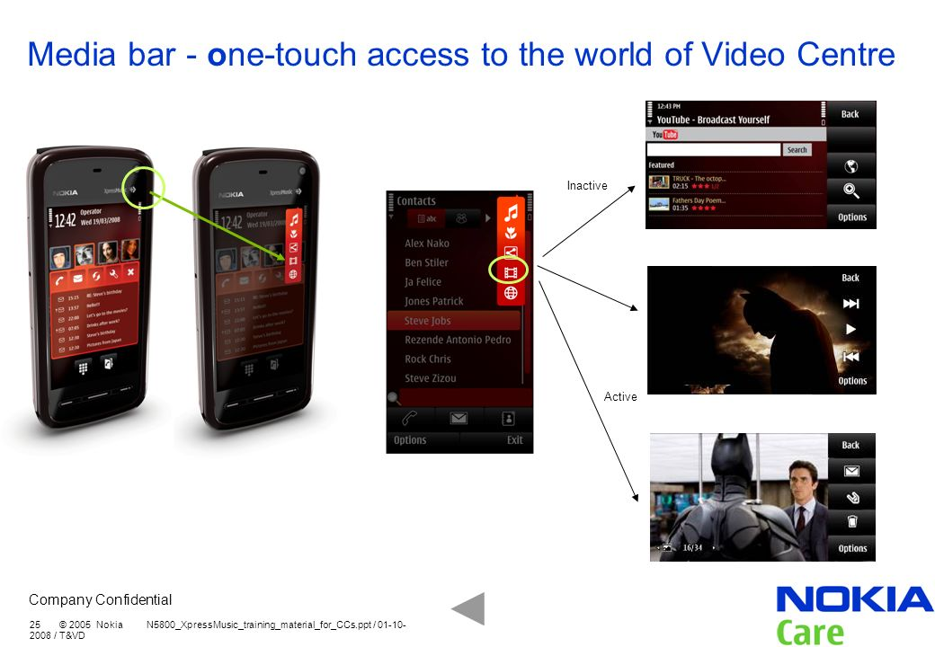 Media bar - one-touch access to the world of Video Centre