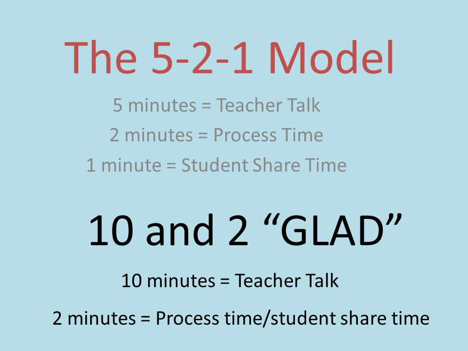 1 minute = Student Share Time