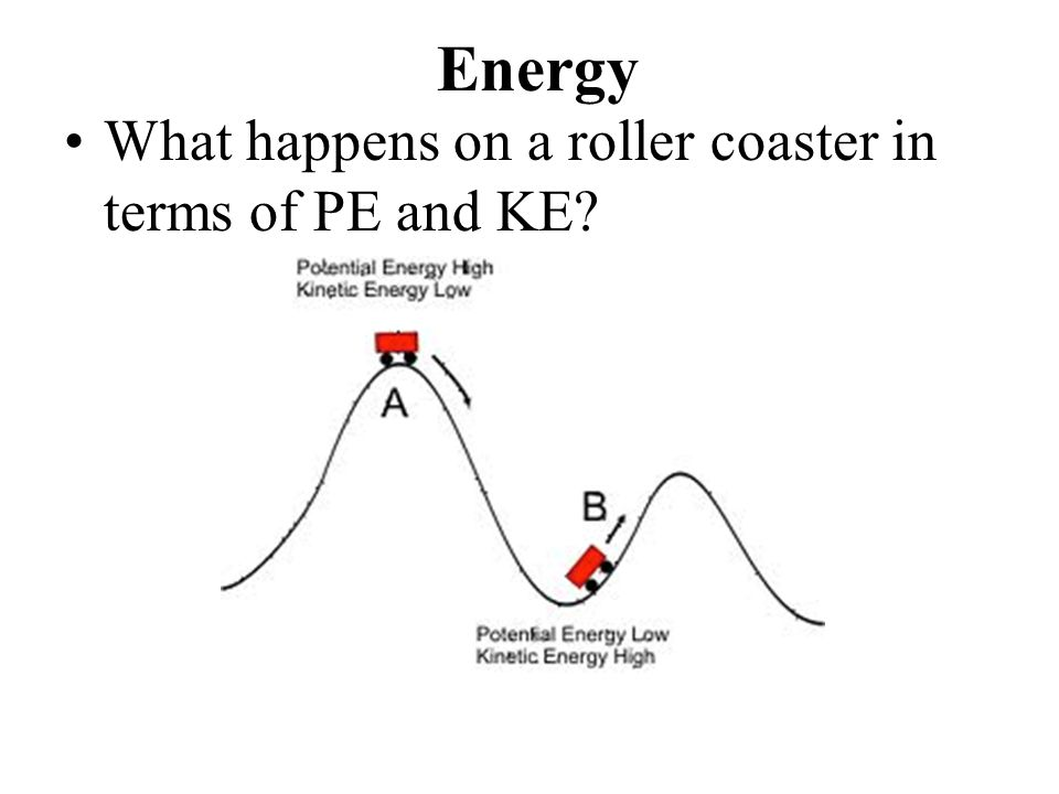 Energy What happens on a roller coaster in terms of PE and KE