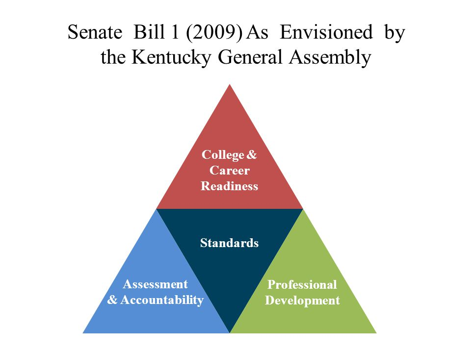 Senate Bill 1 (2009) As Envisioned by the Kentucky General Assembly