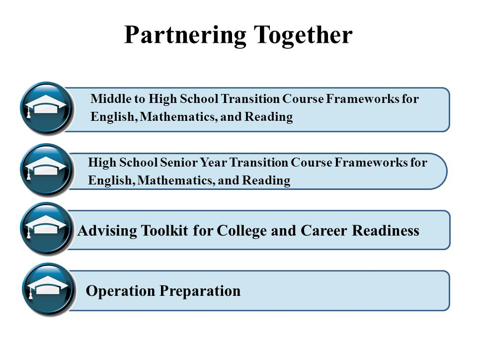 Partnering Together Advising Toolkit for College and Career Readiness