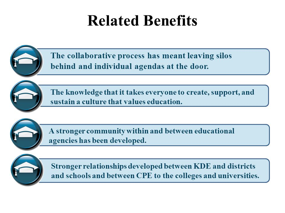 Related Benefits The collaborative process has meant leaving silos behind and individual agendas at the door.