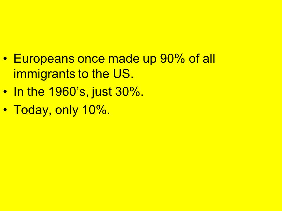 Europeans once made up 90% of all immigrants to the US.