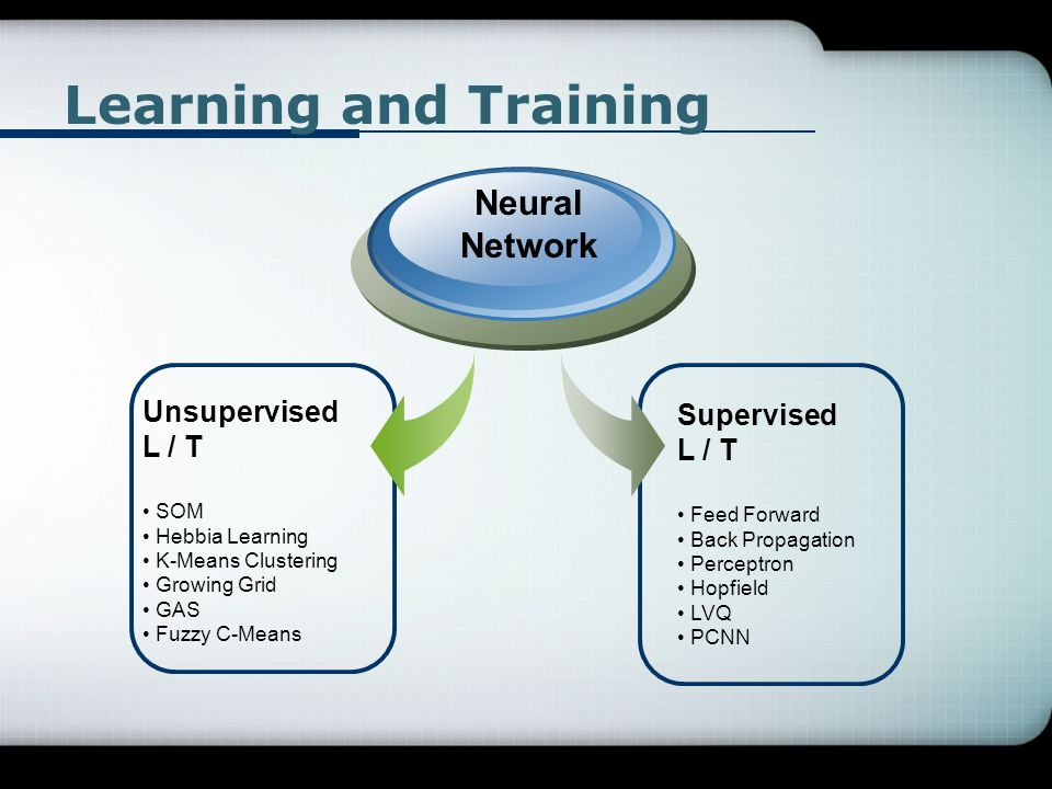 Learning and Training Neural Network Unsupervised Supervised L / T