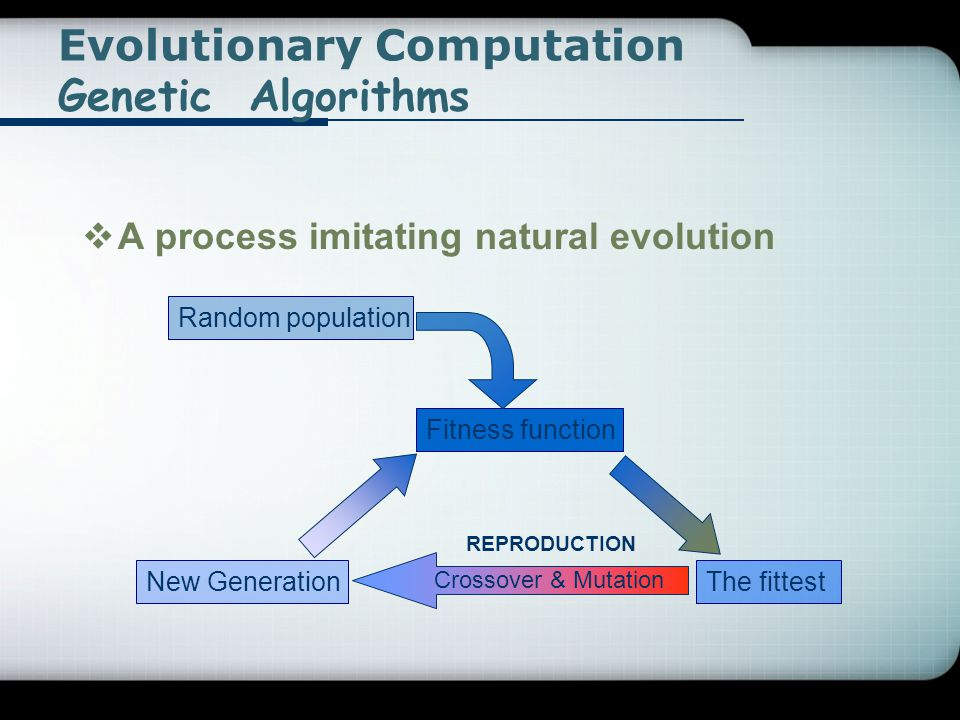 Evolutionary Computation Genetic Algorithms