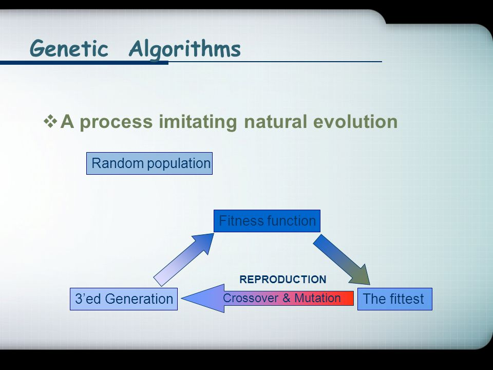 Genetic Algorithms A process imitating natural evolution