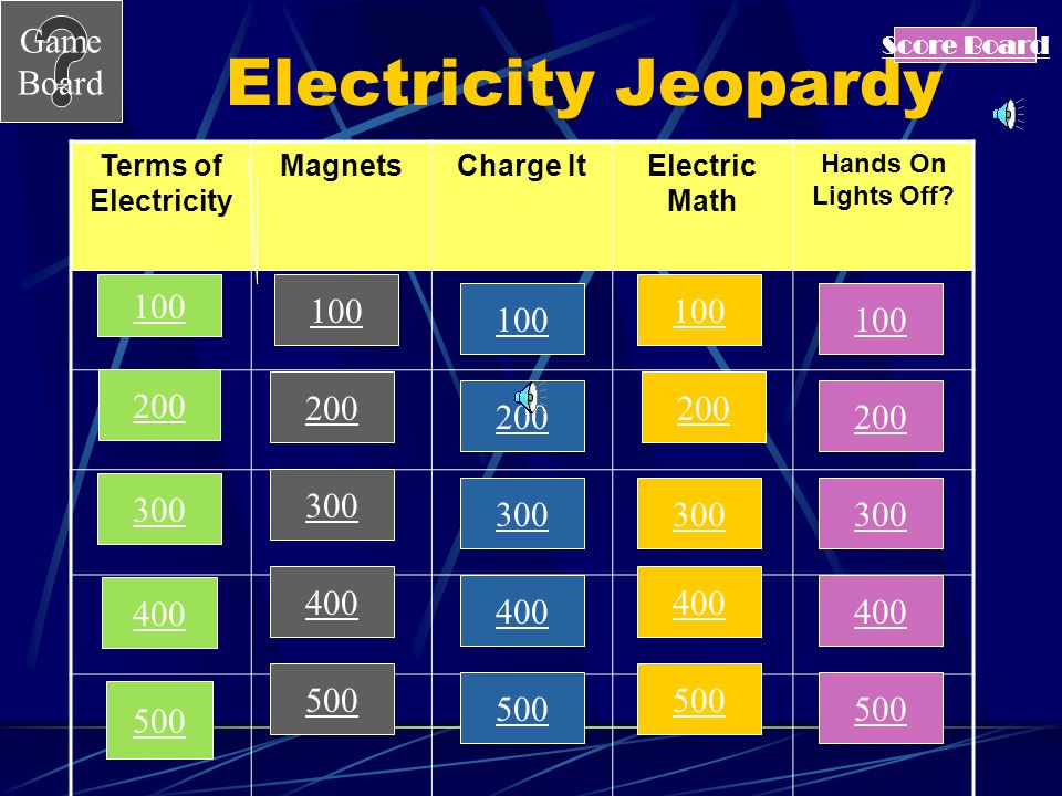 Score Board Electricity Jeopardy. Terms of Electricity. Magnets. Charge It. Electric Math. Hands On Lights Off