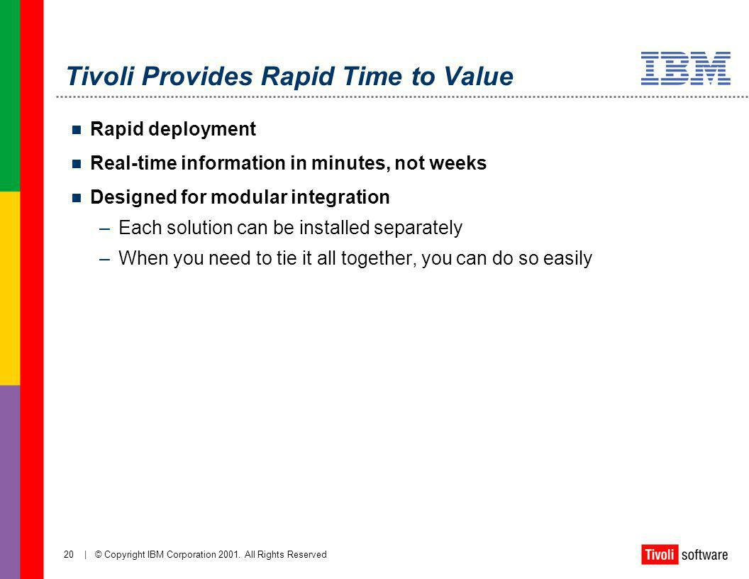 Tivoli Provides Rapid Time to Value