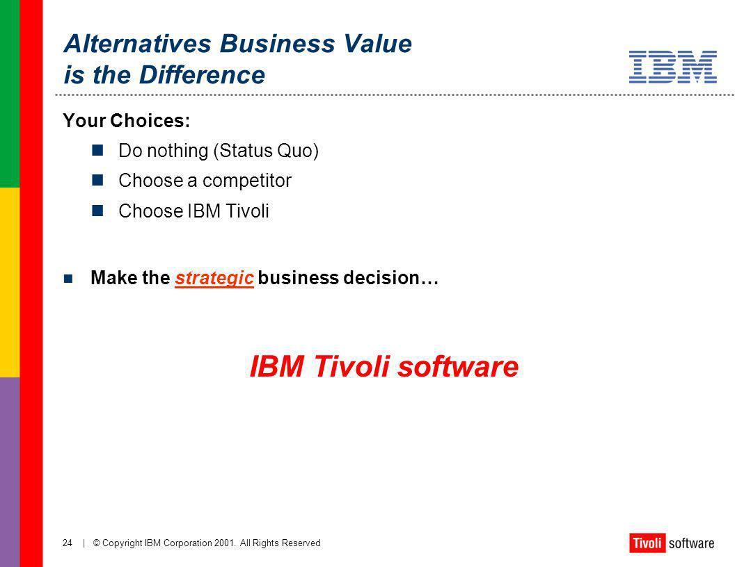 Alternatives Business Value is the Difference