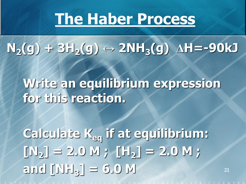 The Haber Process N2(g) + 3H2(g) ↔ 2NH3(g) ΔH=-90kJ