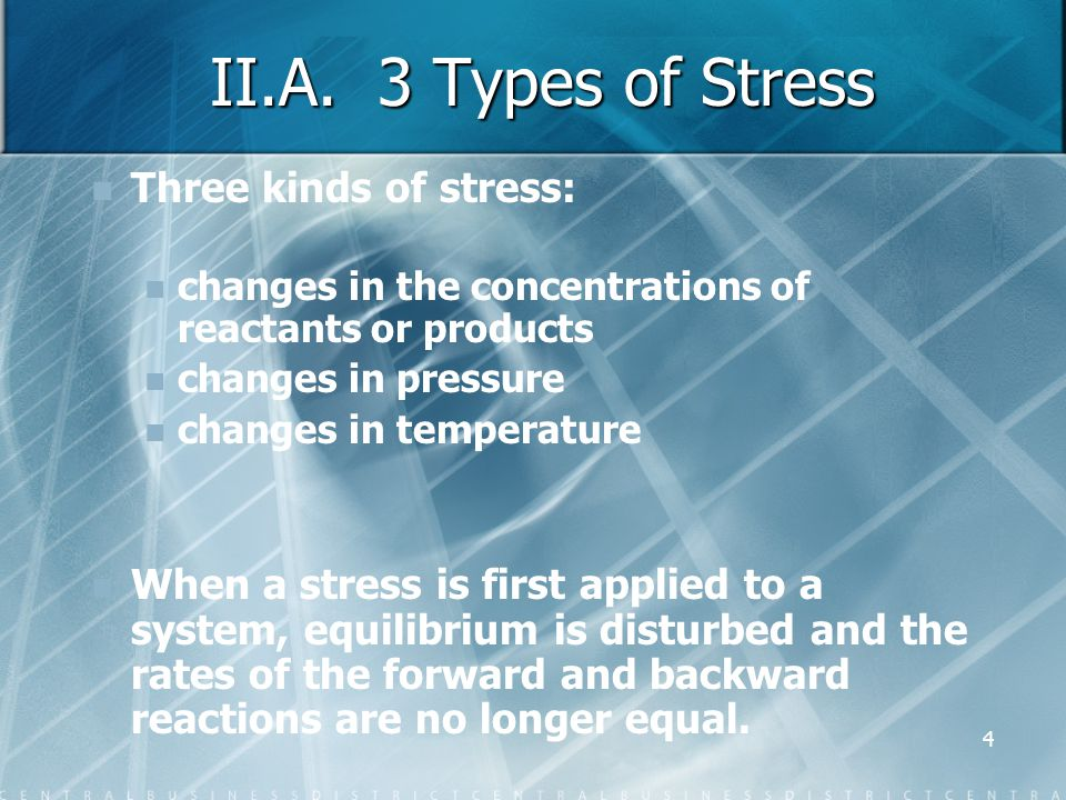 II.A. 3 Types of Stress Three kinds of stress:
