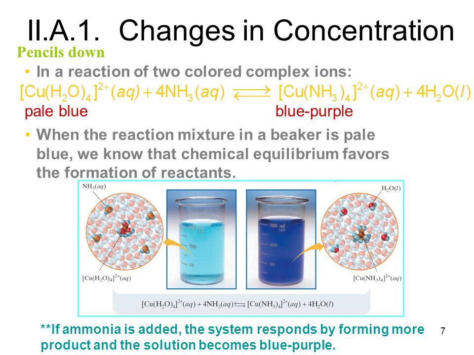 II.A.1. Changes in Concentration