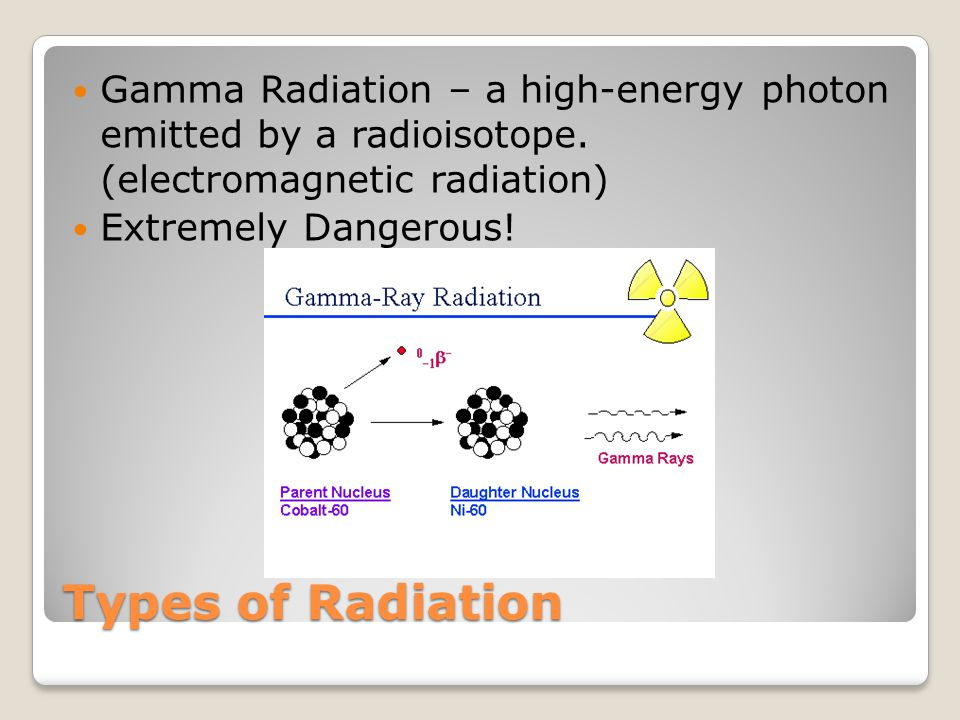 Gamma Radiation – a high-energy photon emitted by a radioisotope
