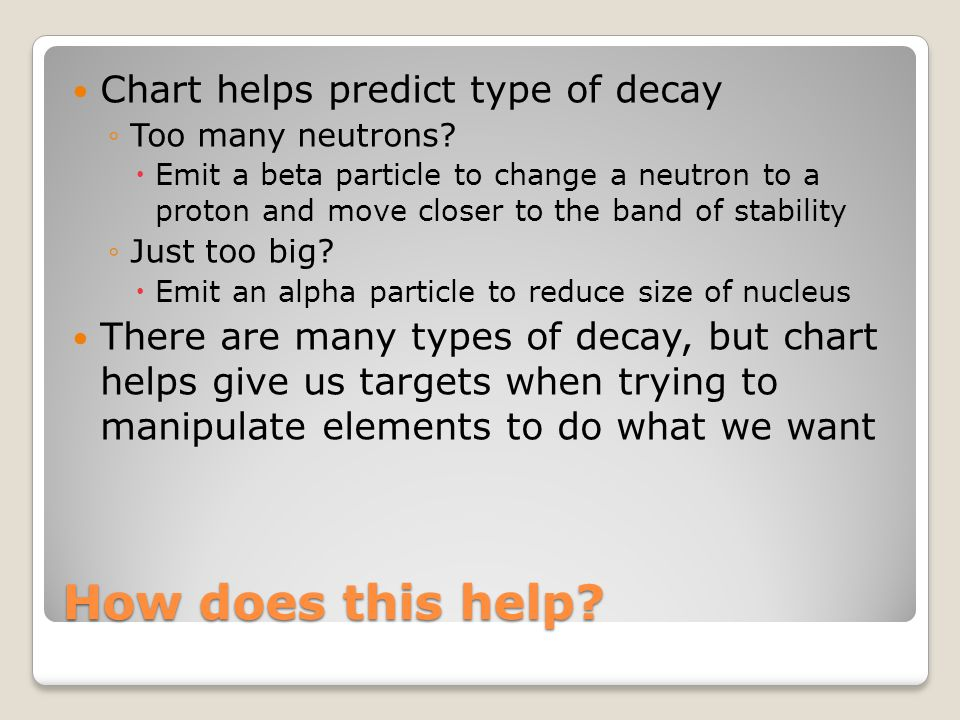 How does this help Chart helps predict type of decay