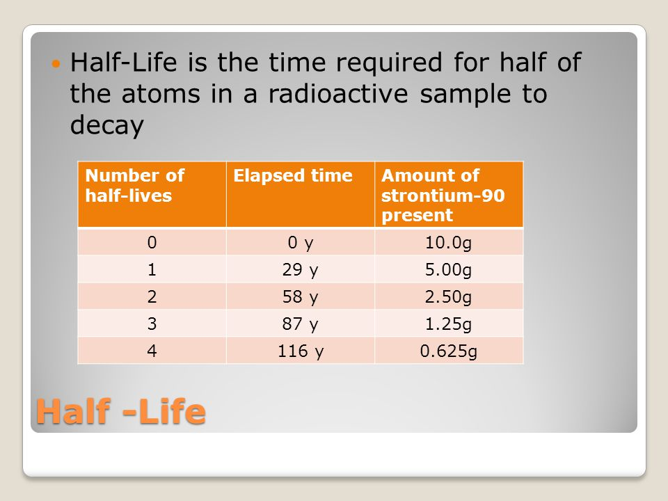 Half-Life is the time required for half of the atoms in a radioactive sample to decay