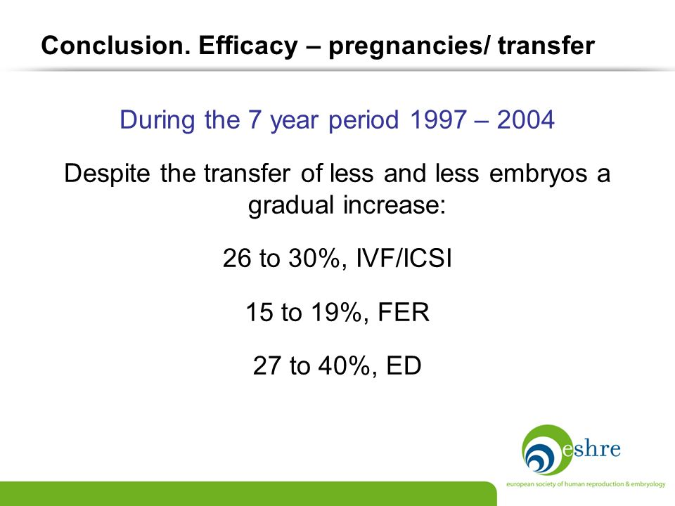 Conclusion. Efficacy – pregnancies/ transfer