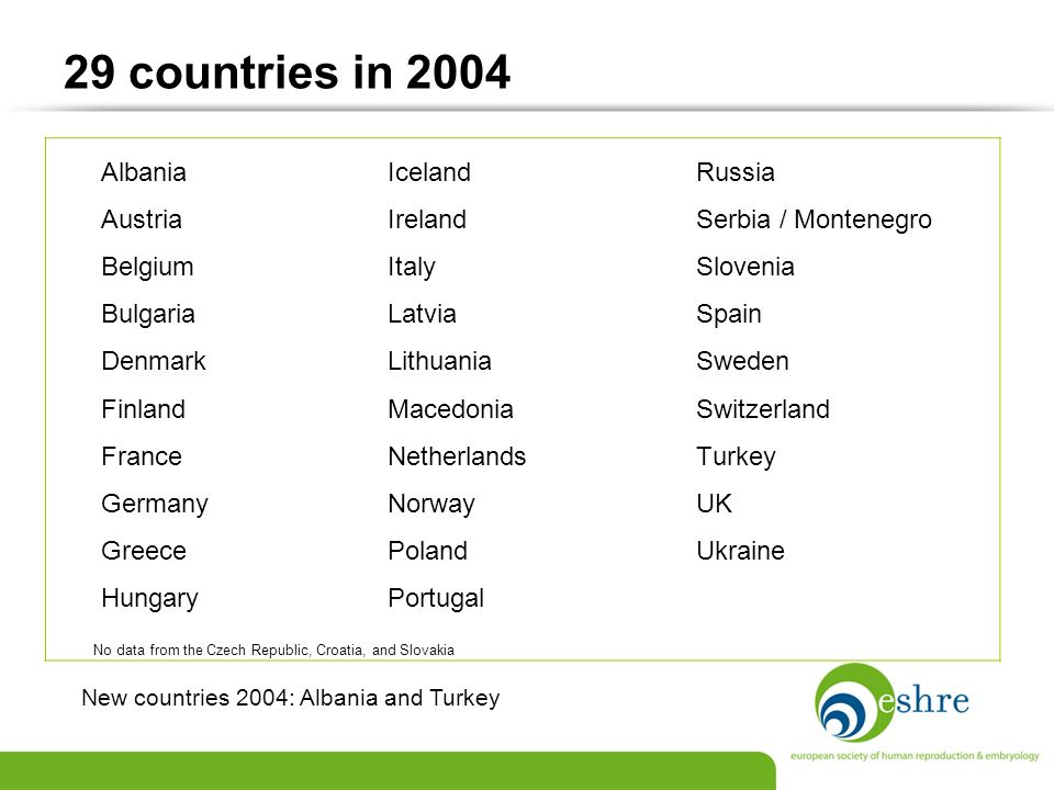 29 countries in 2004 Albania Iceland Russia