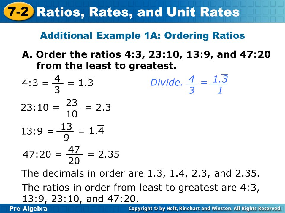 Additional Example 1A: Ordering Ratios