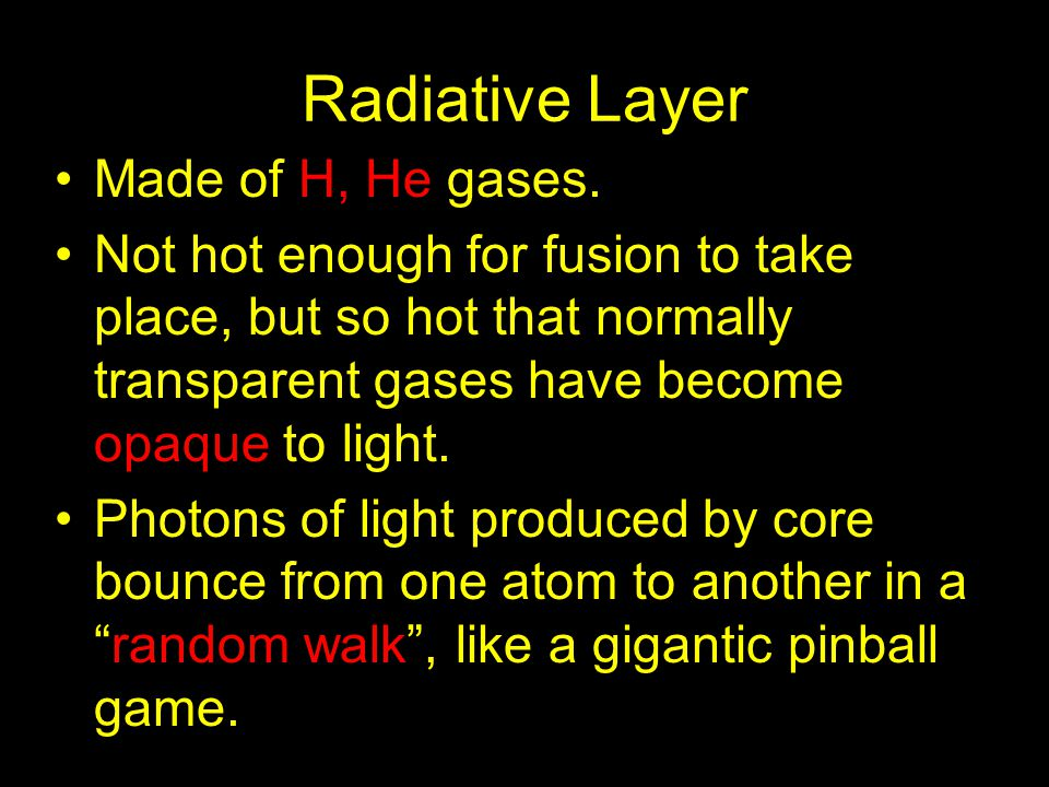 Radiative Layer Made of H, He gases.