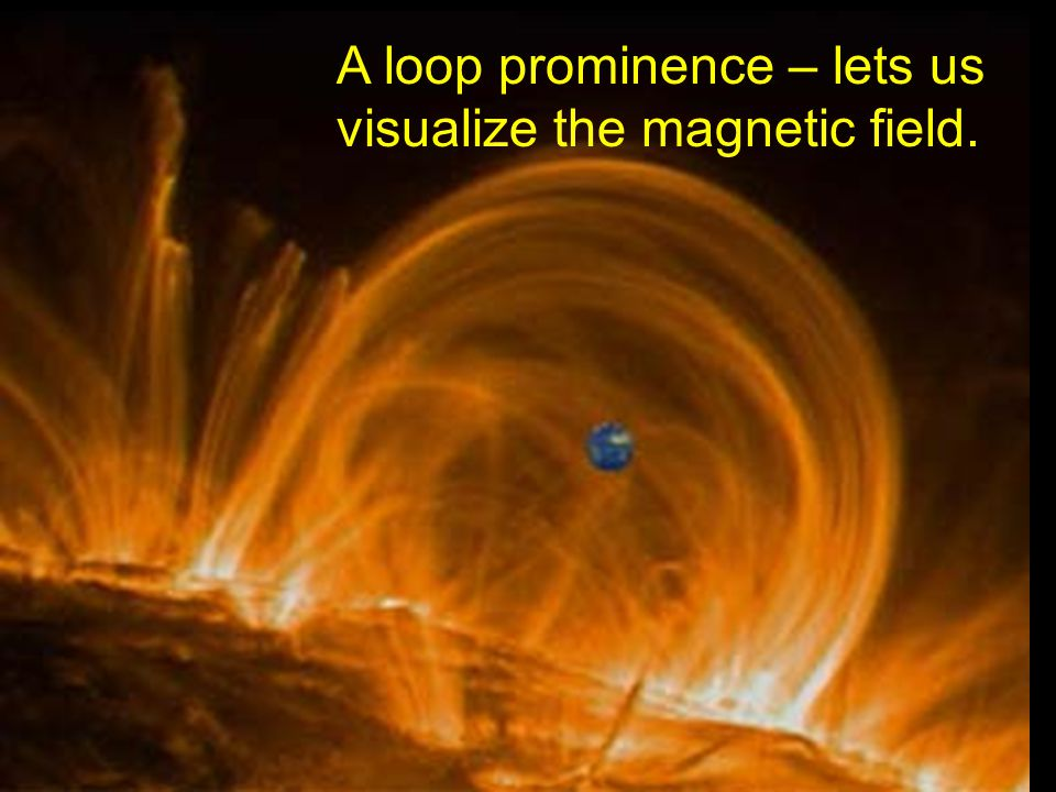 A loop prominence – lets us visualize the magnetic field.