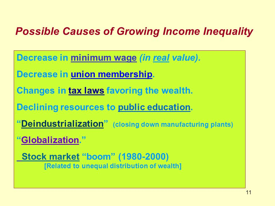Possible Causes of Growing Income Inequality