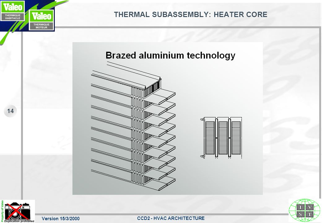 THERMAL SUBASSEMBLY: HEATER CORE