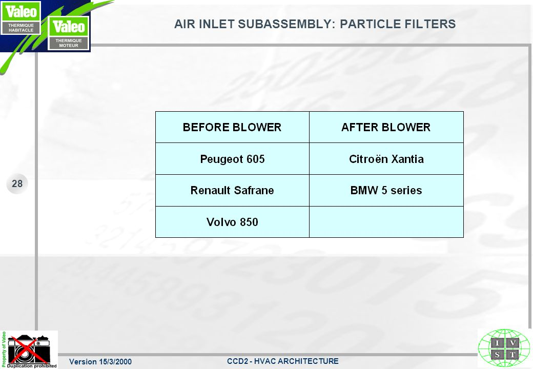 AIR INLET SUBASSEMBLY: PARTICLE FILTERS