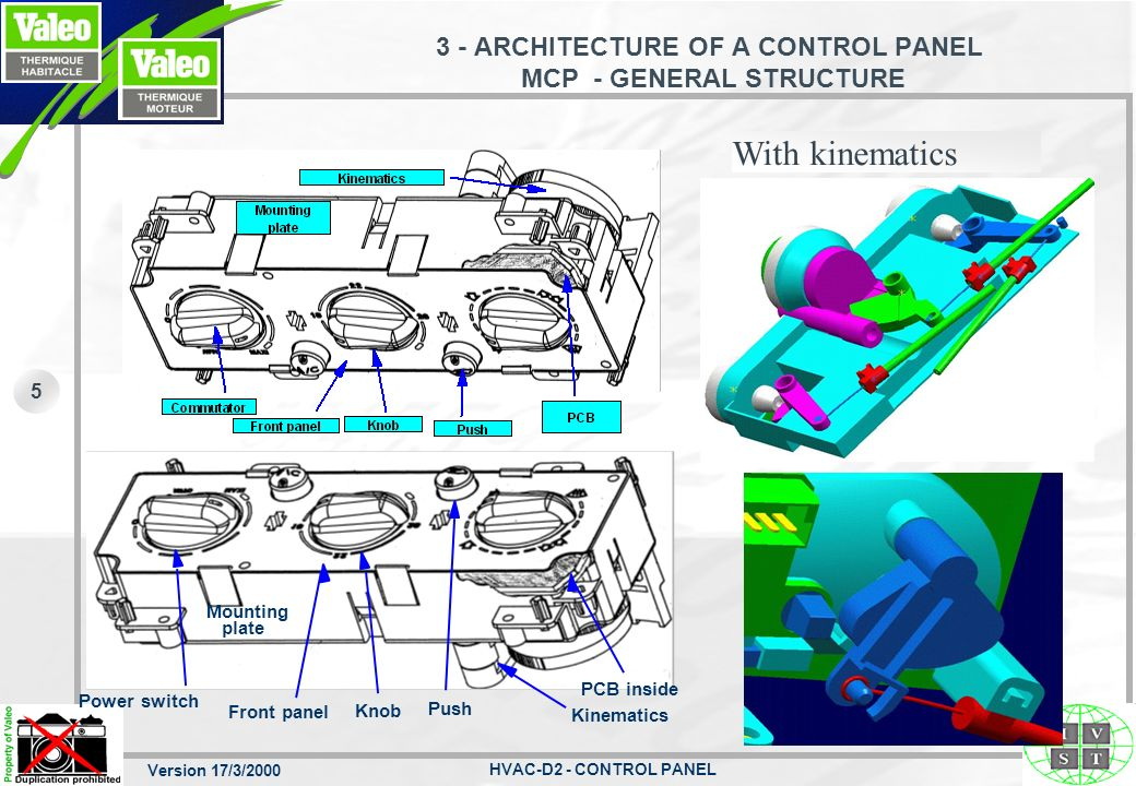 3 - ARCHITECTURE OF A CONTROL PANEL MCP - GENERAL STRUCTURE