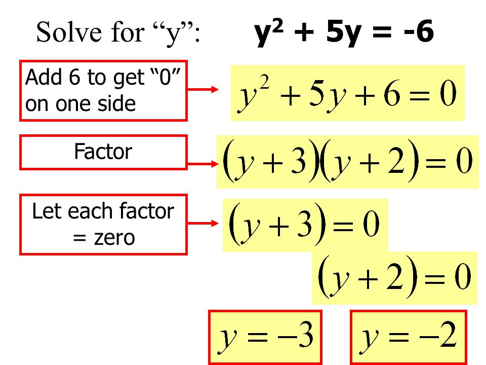 Solve for y : y2 + 5y = -6 Add 6 to get 0 on one side Factor