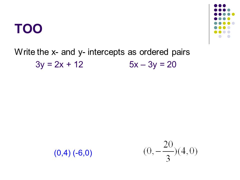 TOO Write the x- and y- intercepts as ordered pairs