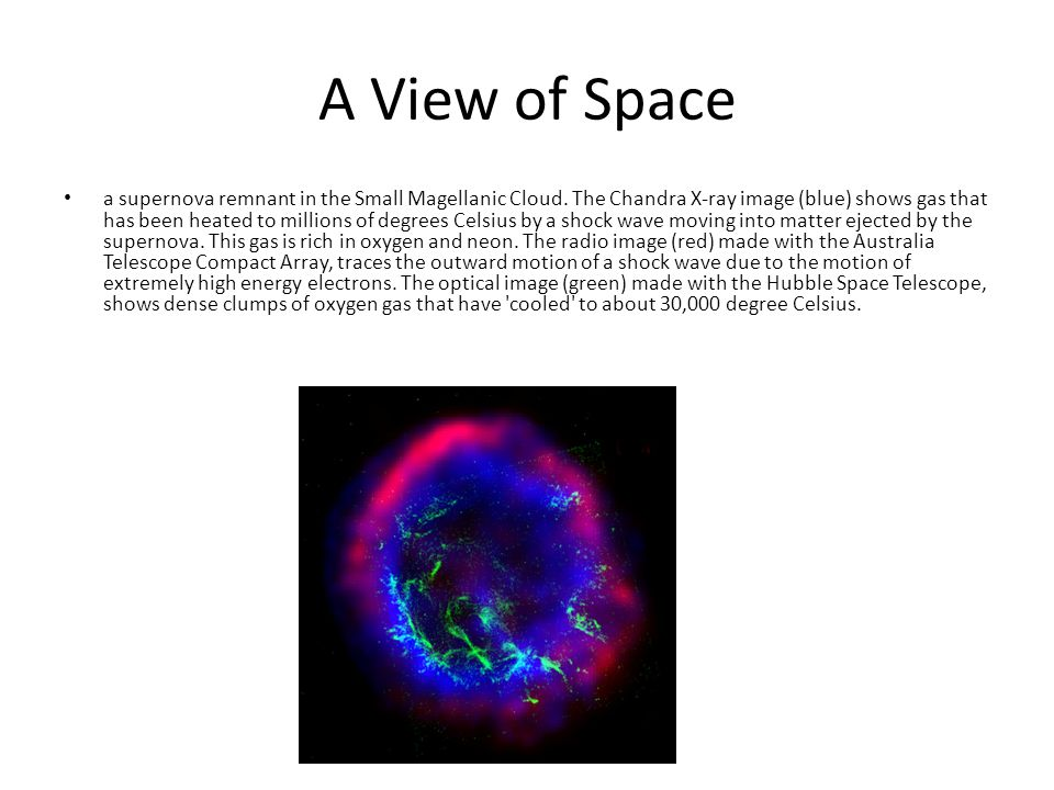 A View of Space