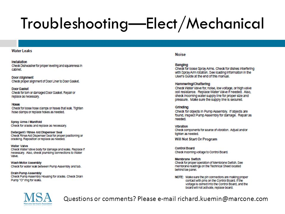 Troubleshooting—Elect/Mechanical