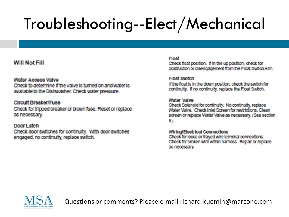 Troubleshooting--Elect/Mechanical