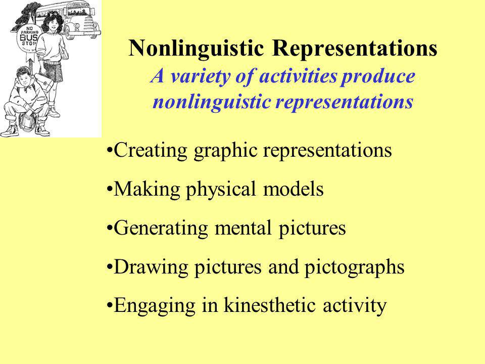 Nonlinguistic Representations A variety of activities produce nonlinguistic representations