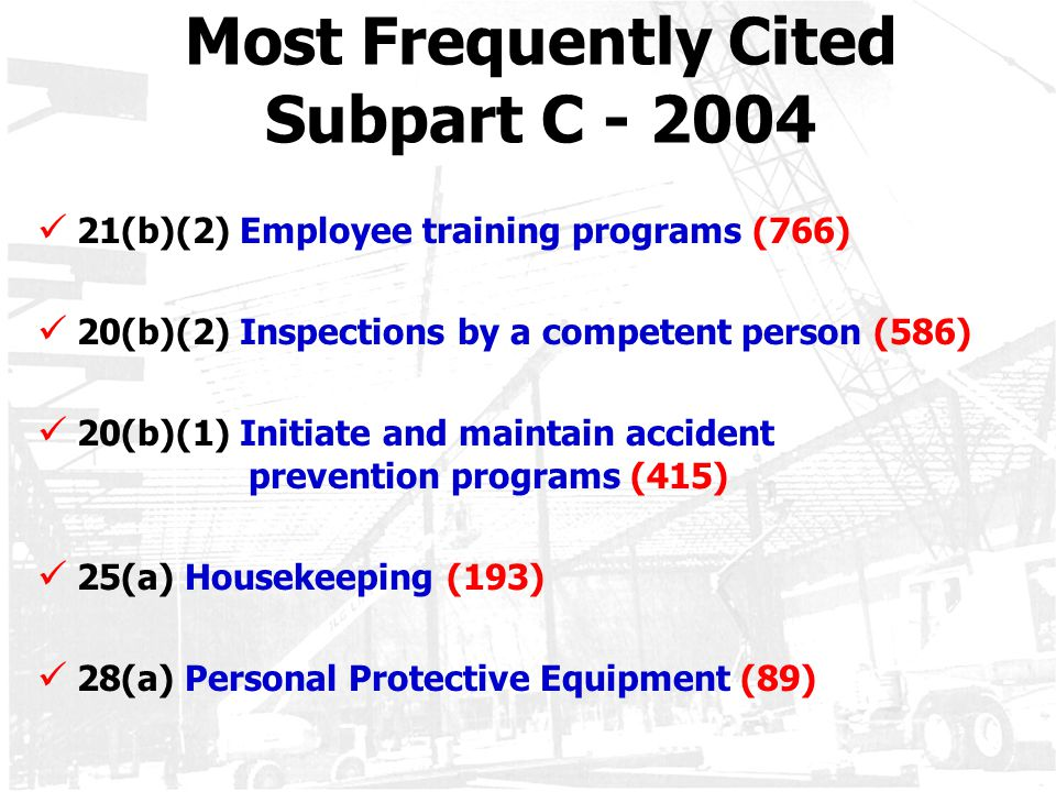 Most Frequently Cited Subpart C - 2004