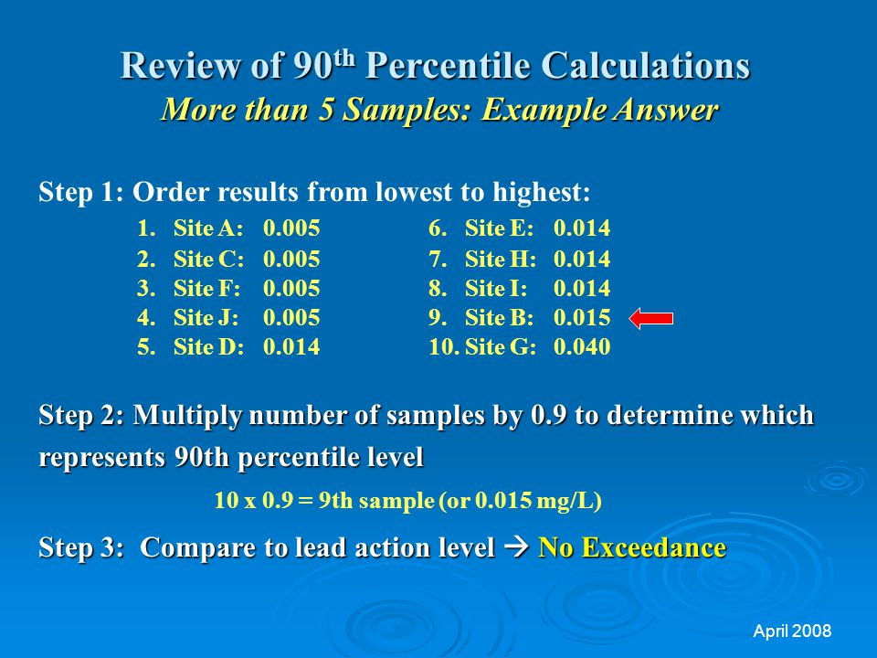Review of 90th Percentile Calculations More than 5 Samples: Example Answer