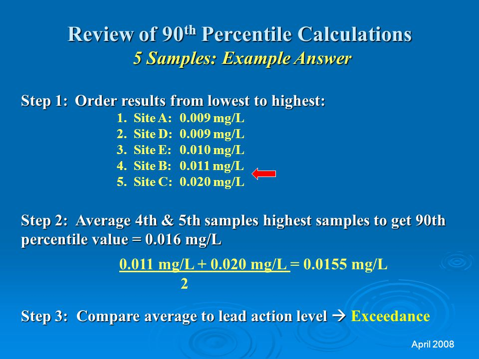 Review of 90th Percentile Calculations 5 Samples: Example Answer
